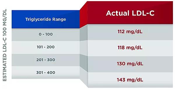 VAP2 LMG Cardio Test.png