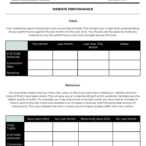 Digital Marketing Audit Template