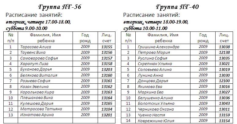 loginova 56-40