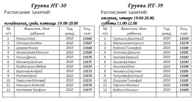 makarova 30-59