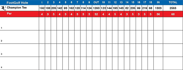 Riverwalk footgolfscorecard