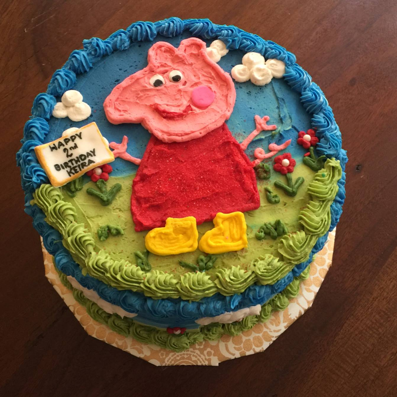 Happy Birthday from Peppa Pig