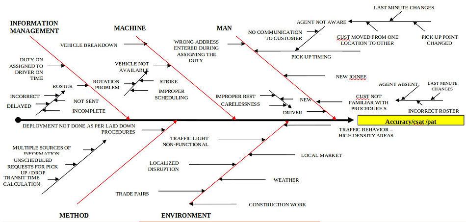 effect-diagram.jpg