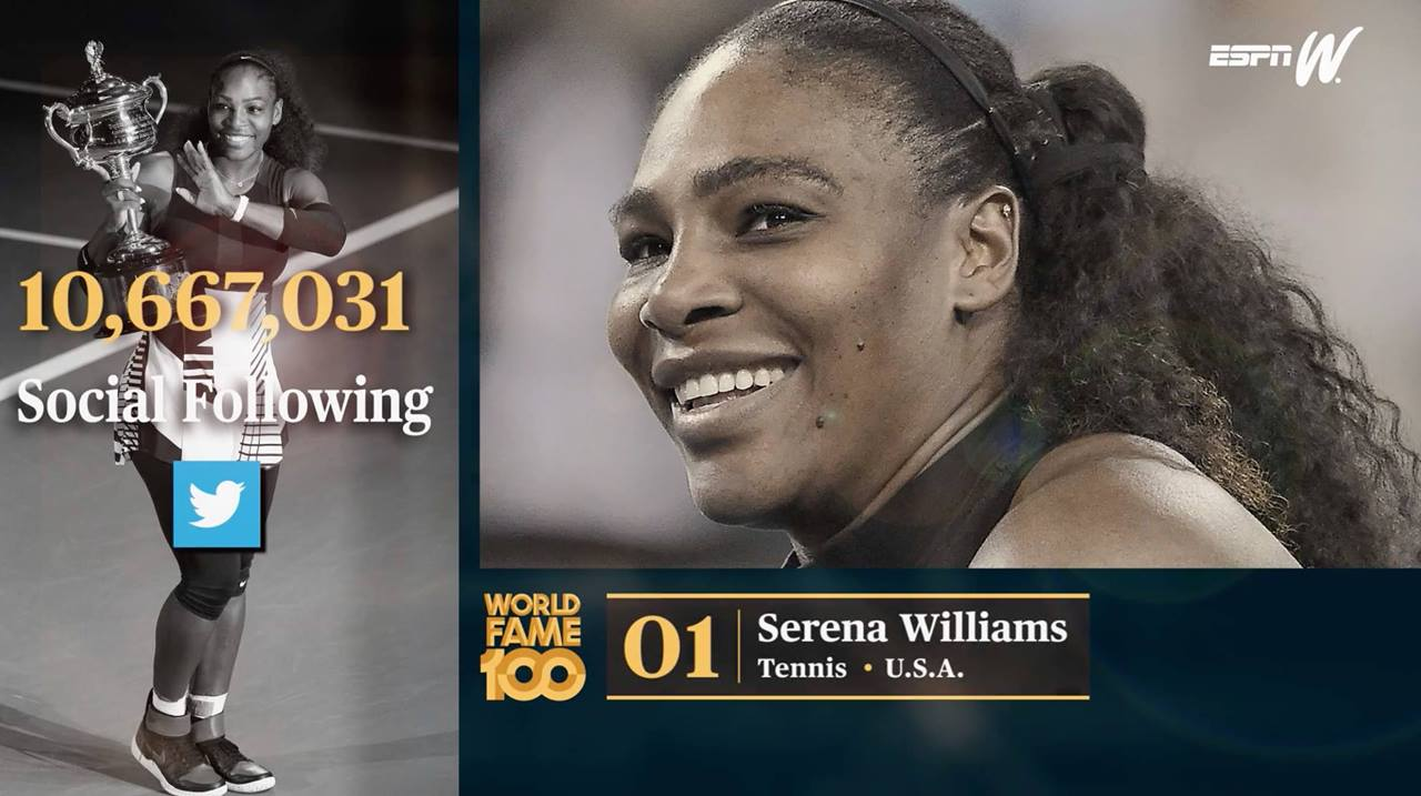 World Fame 100's most famous women athletes