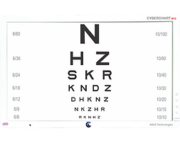 cyber chart - digital vision chart