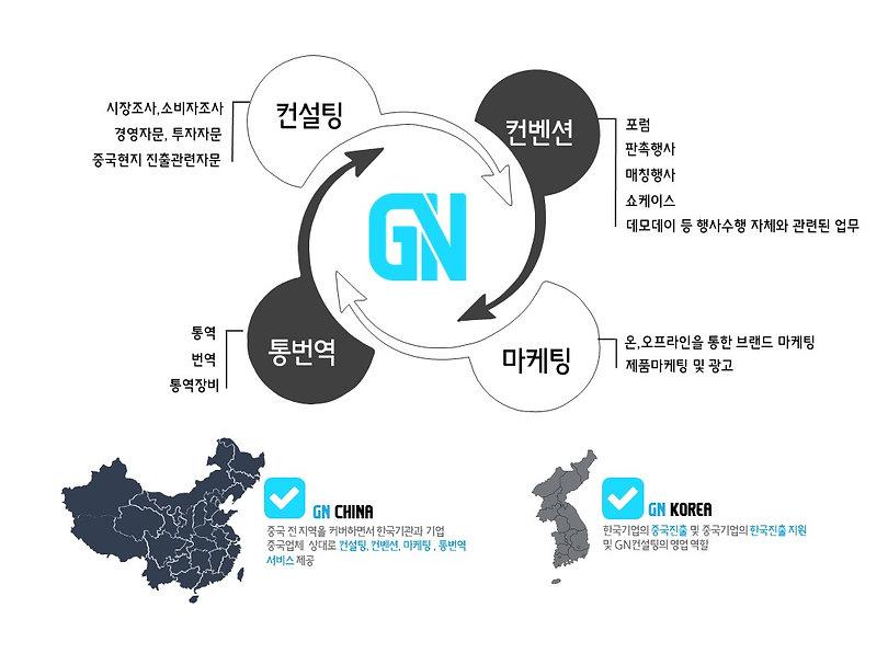2019.04.11 GN CNT 회사소개서.jpg