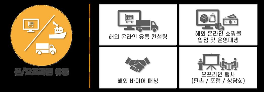 210106 망고스타 회사 홈페이지 이미지 3_1.png