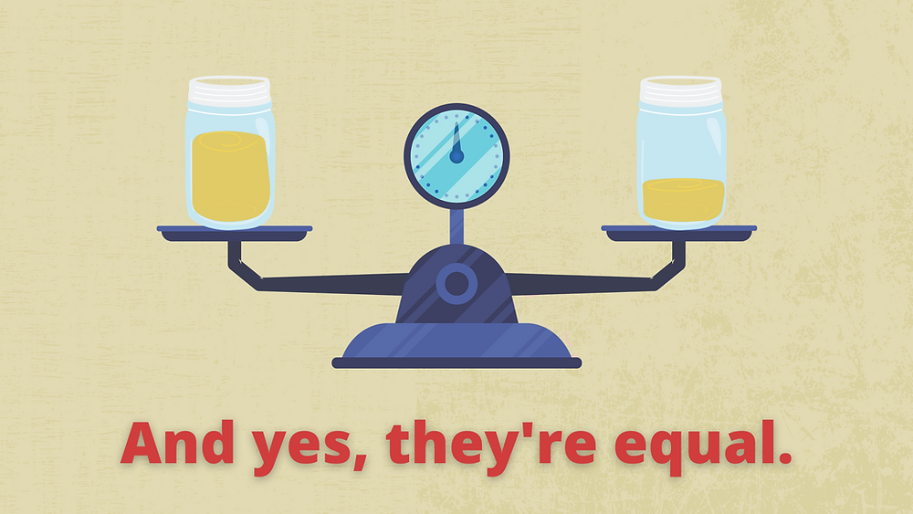 """A cartoon image of a balance scale weighing two mason jars of CBD oil. One of the jars has twice as much oil as the other, but they are both showing as equal on the scale. Title text underneath says: """"And yes, they're equal."""""""