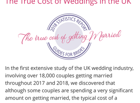 True Cost of Getting Married Revealed