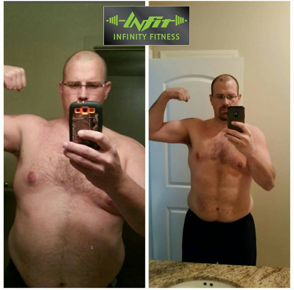 INFIT Transformation - Marcus