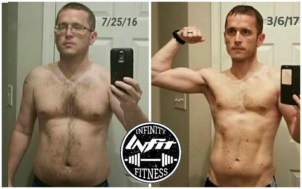 INFIT Transformation - Jason