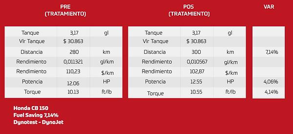 tabla bo5.png