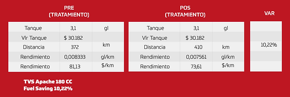 tabla bo7.png