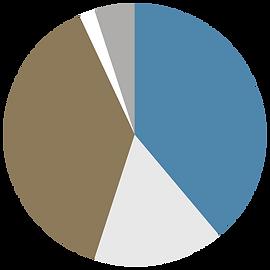 diagramm2018.png