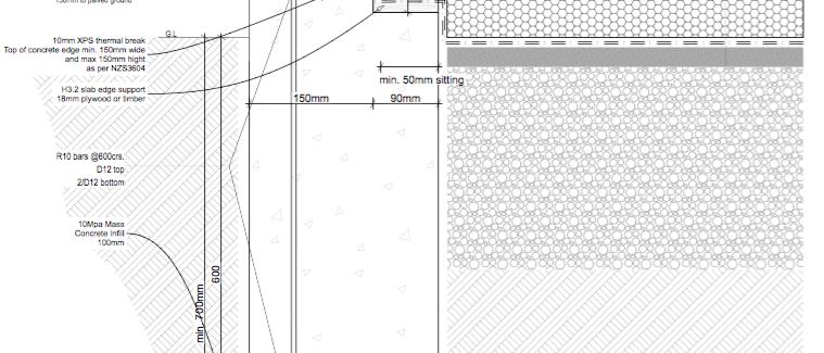 Concrete Foundation Thermal Break