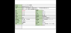 グリーンキャピタル西新宿 Info.jpg