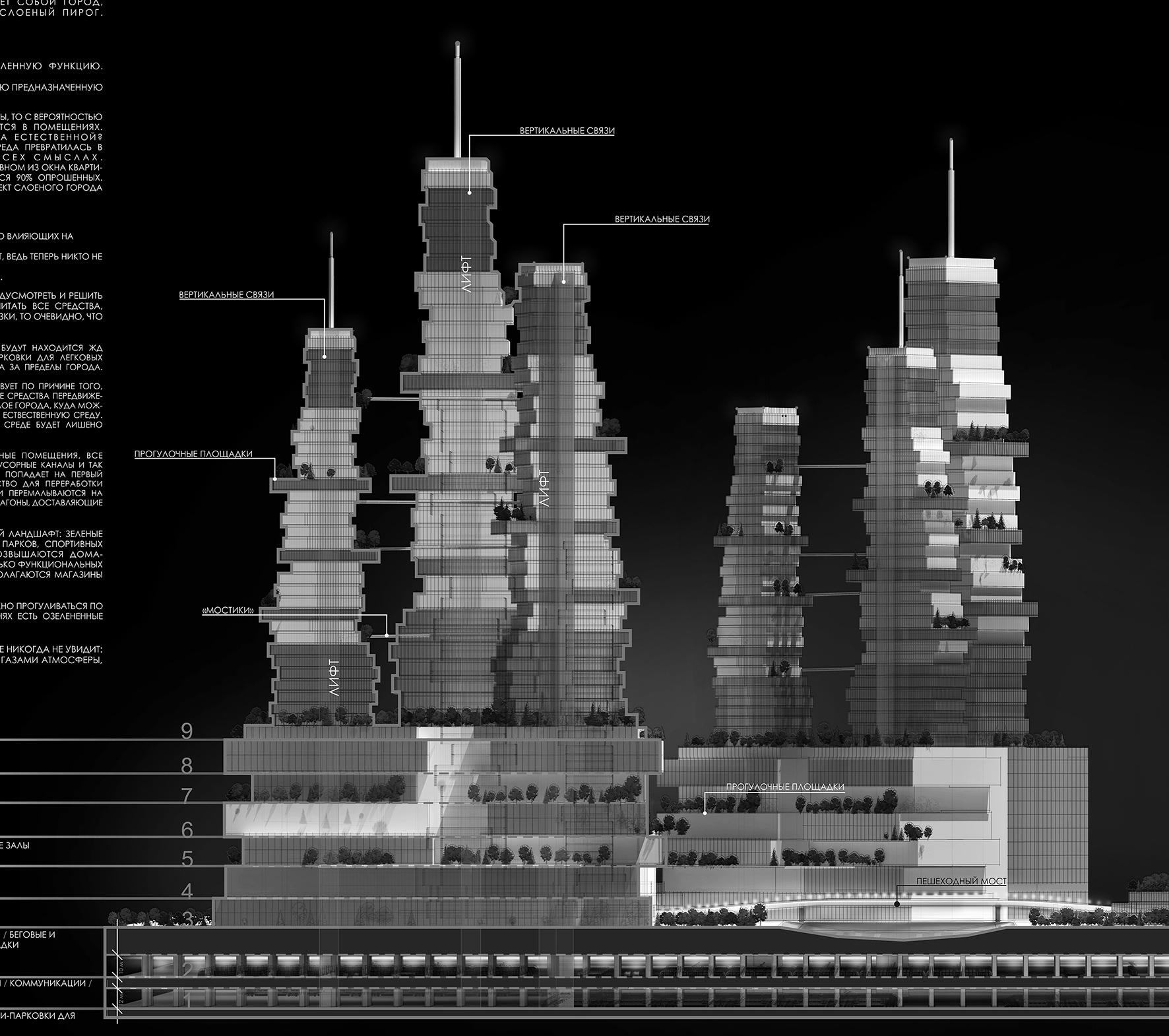 Модель многослойной городской среды