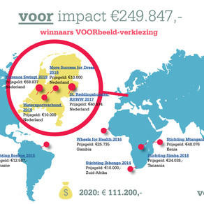 €110.000 voor projecten die de wereld mooier maken