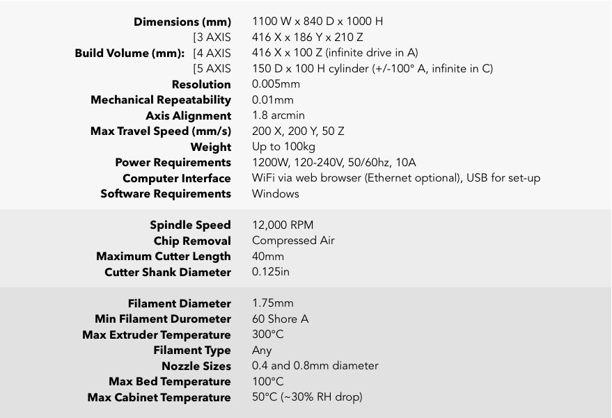H-Series specifications
