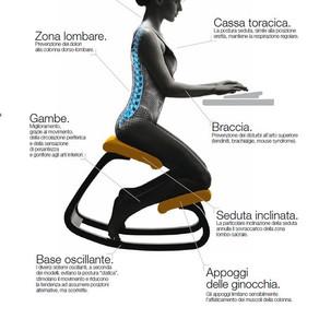 # iorestoacasa 6 Smart working? Smart sitting!