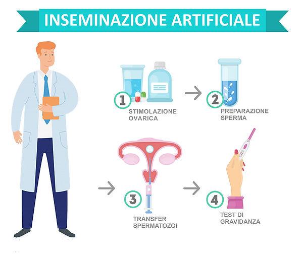 inseminazione-artificiale.jpg