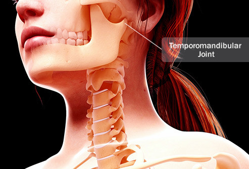 Ouch! Why Is My Jaw Popping - TMJ Symptoms & Causes Explained