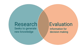 research v eval.png