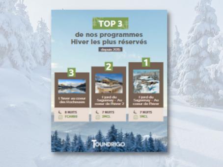 Top 3 de nos voyages hivernaux les plus réservés depuis 2015