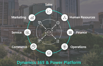 Transform your business with Dynamics 365 Business Central