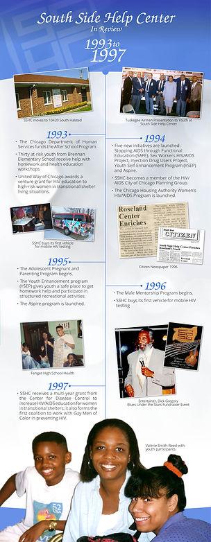 timeline-a2.jpg