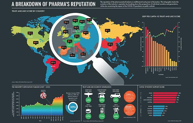 GOLD-17-Infographics.jpg