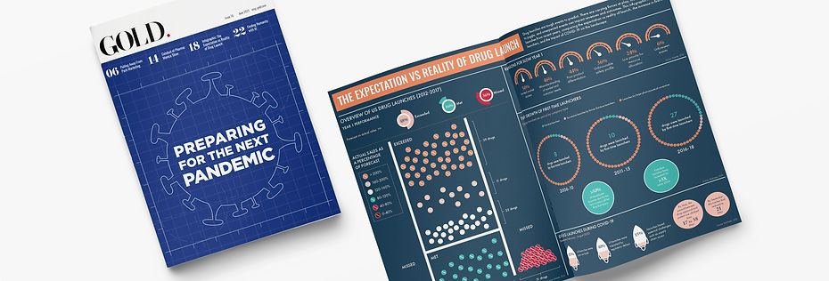 3 GOLD 16 Infographic Banner Template 1584 x 396.jpg