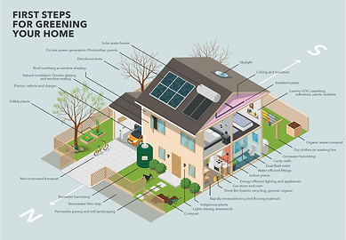 greening-home.png