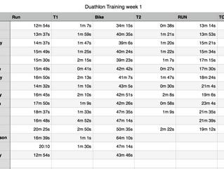 First Club Duathlon Training Times