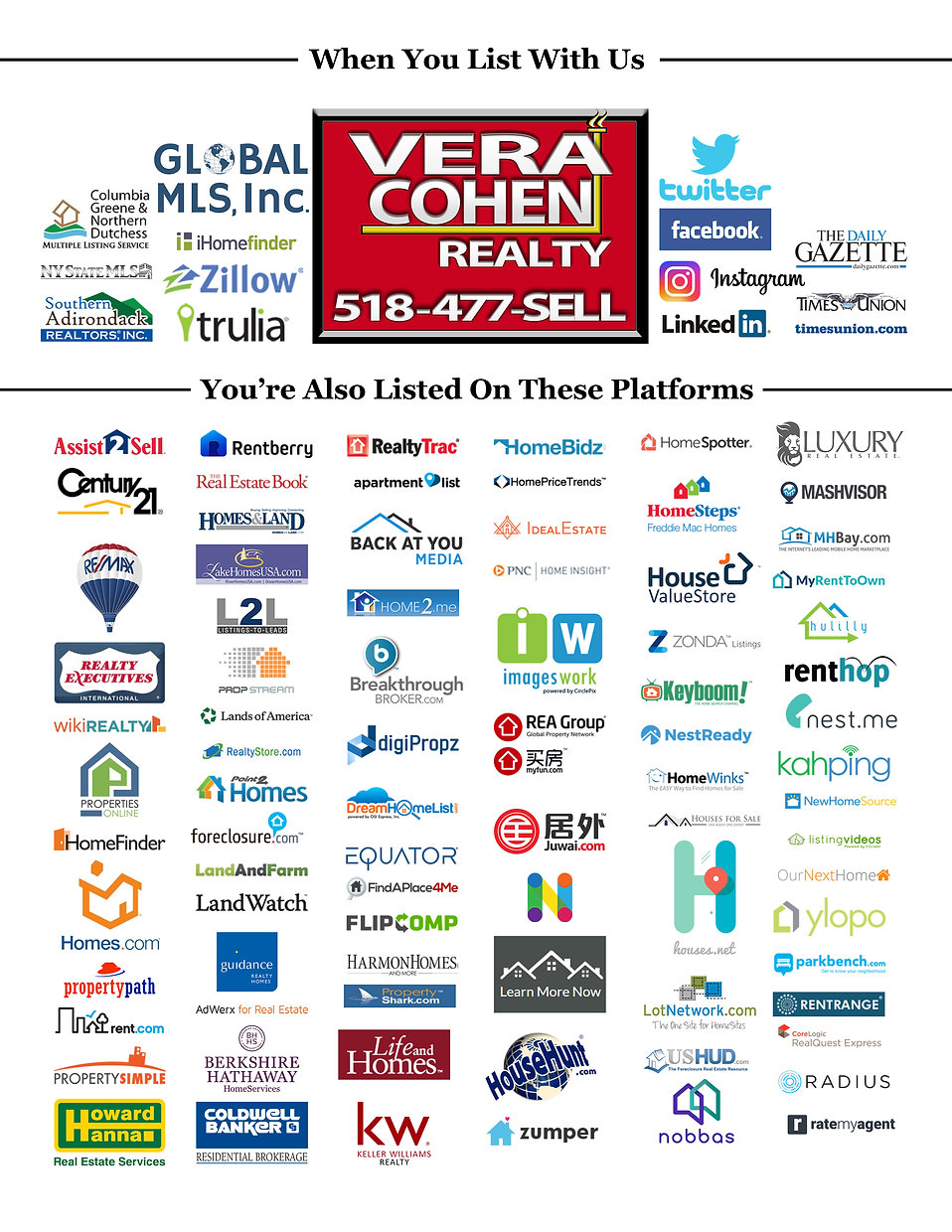 Realty listing platforms. East Greenbush realestate office. Capital Region Brokerages.