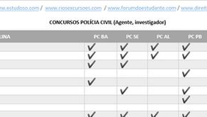 Editais de Policia Civil e assuntos