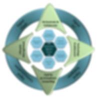 image-capabilities-infographic.jpg