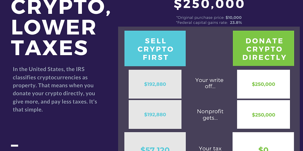 Nonprofits and Cryptocurrency - Fundraising in the Digital Age