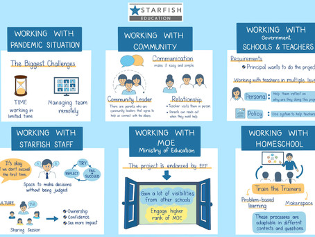 Starfish Education Webinar - Our Work in 2020