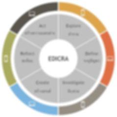 EDICRA Graphic.JPG