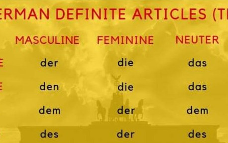 How to learn German? Today: Cracking the Cases