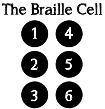 Braille cell with dots numbered 1 through 6.