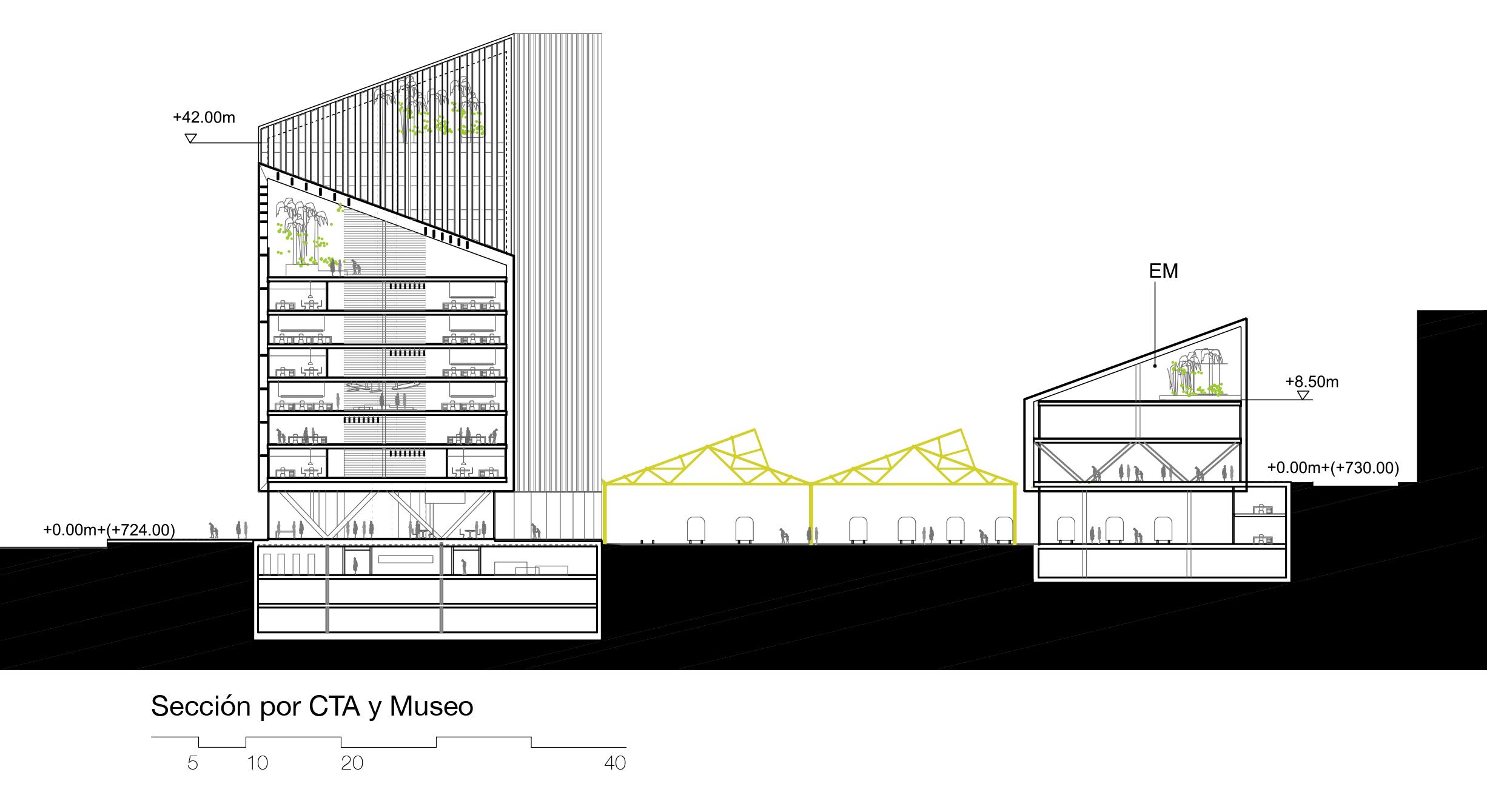 Sección transversal por CTA y Museo