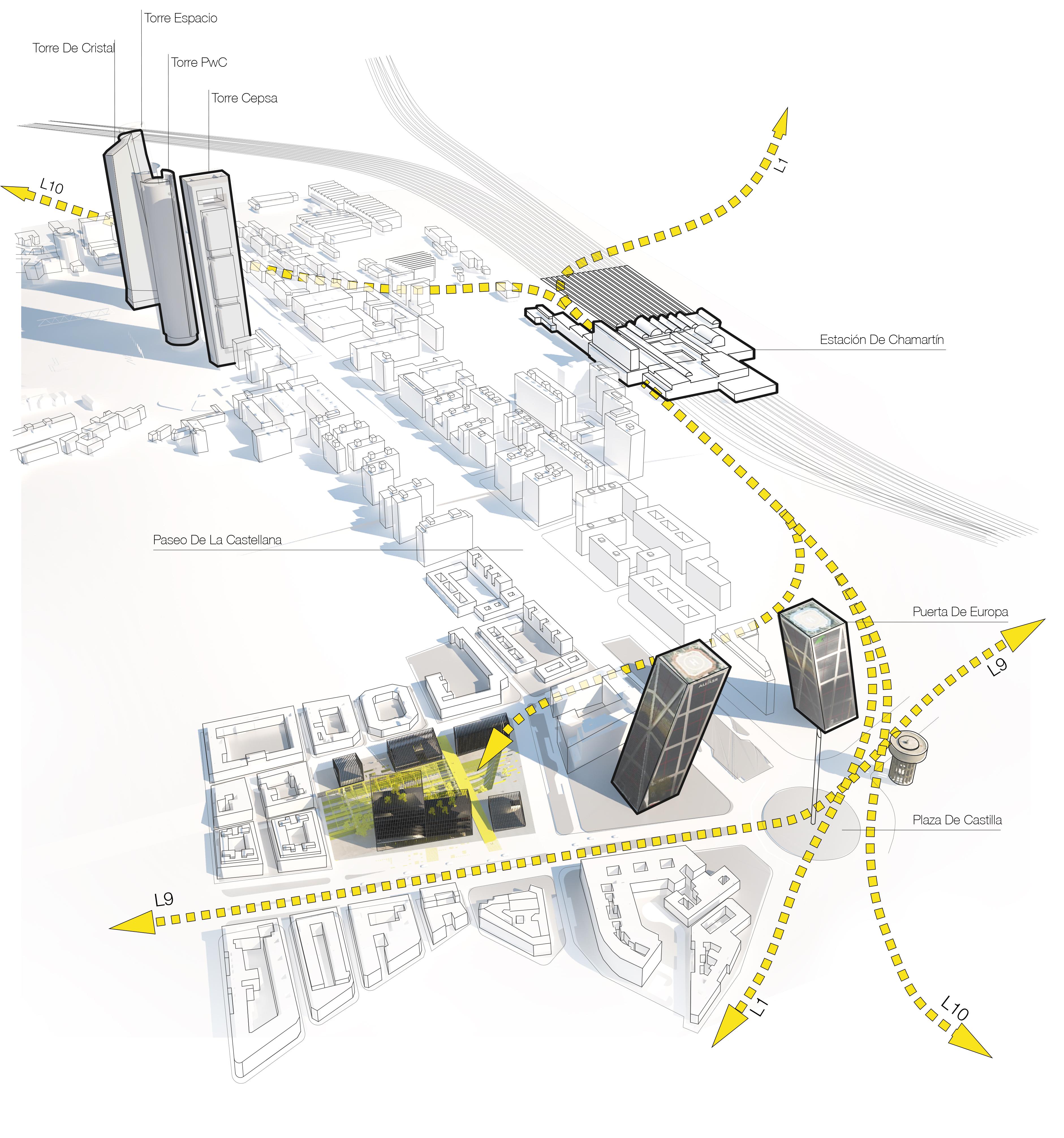 Ubicación en el entorno urbano