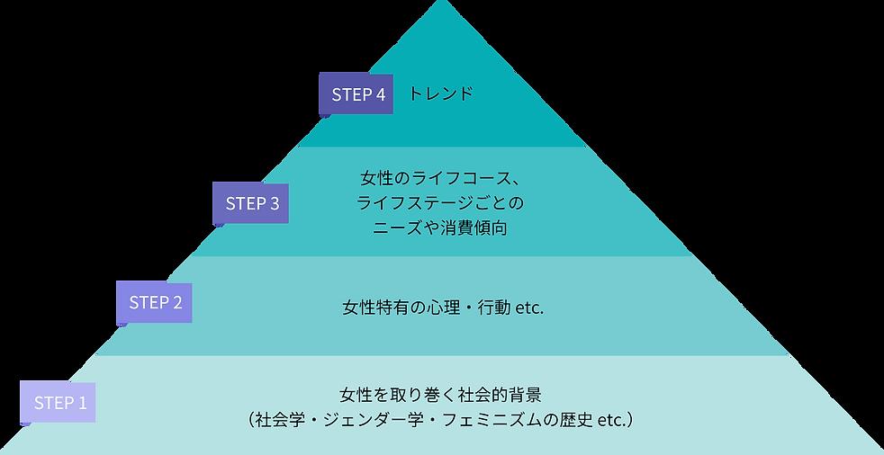 marketing_pyramid.png