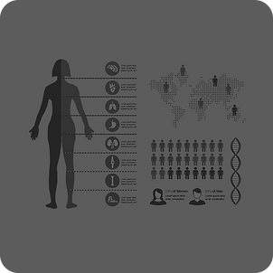 女性ヘルスケアに特化した調査分析レポートの開発・提供