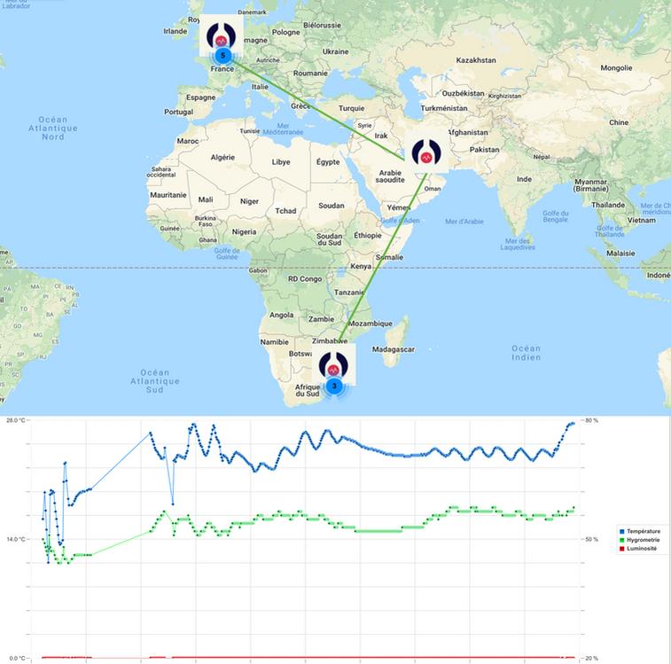 Exemple suivi caisse Afrique du Sud.png