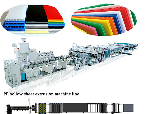 PP/PE hollow sheet extrusion line