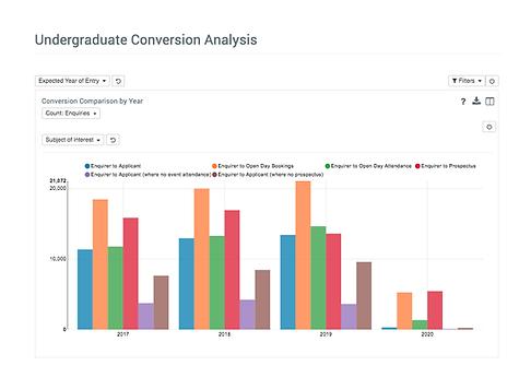 undergraduate_conversion (1).png