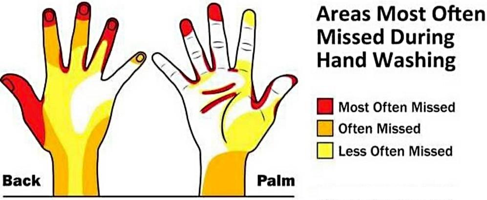 Hand washing map
